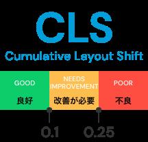 CLS(Cumulative Layout Shift)