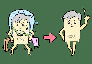 JavaScript・CSS最適化のイメージ