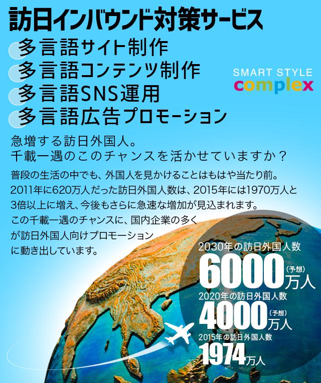 浦和のWordPress・ホームページ・訪日インバウンド対策