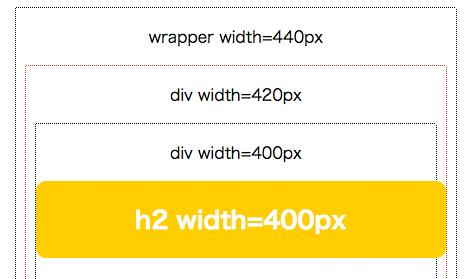 div-width02