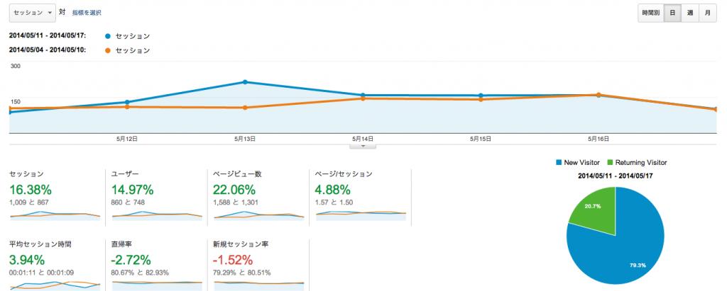 スクリーンショット 2014-05-30 16.55.21