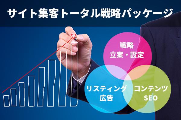 リスティング広告×コンテンツSEO