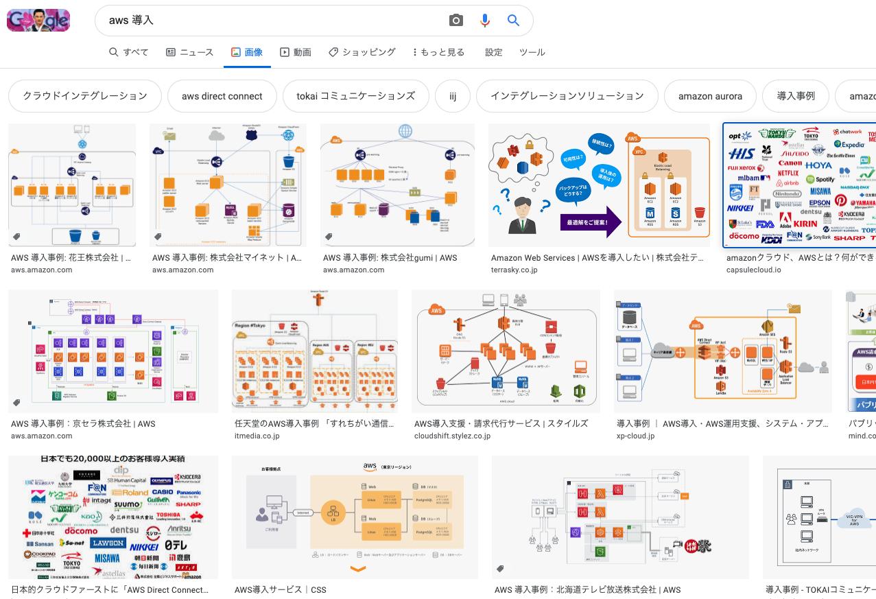 「画像」の検索結果は図解チャートがほとんど