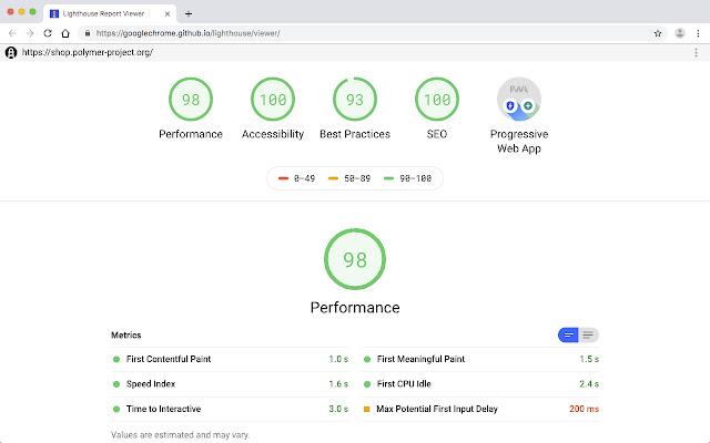 コアウェブバイタルほかアクセシビリティやSEO数値を計測するGoogleChromeの拡張機能「Lighthouse」キャプチャ